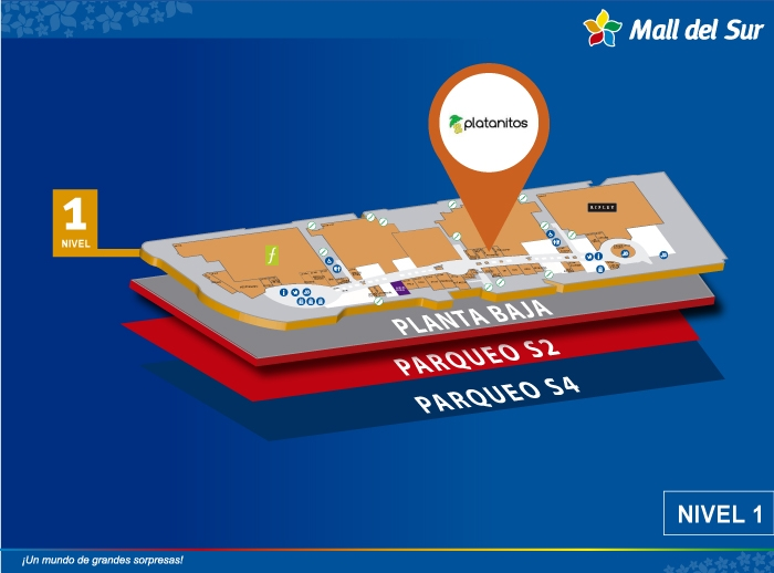 Platanitos - Mapa de Ubicación - Mall del Sur