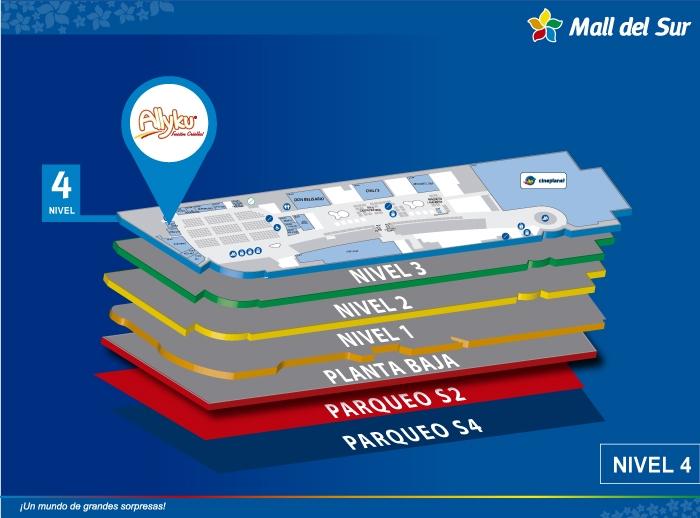 Allyku - Mapa de Ubicación - Mall del Sur