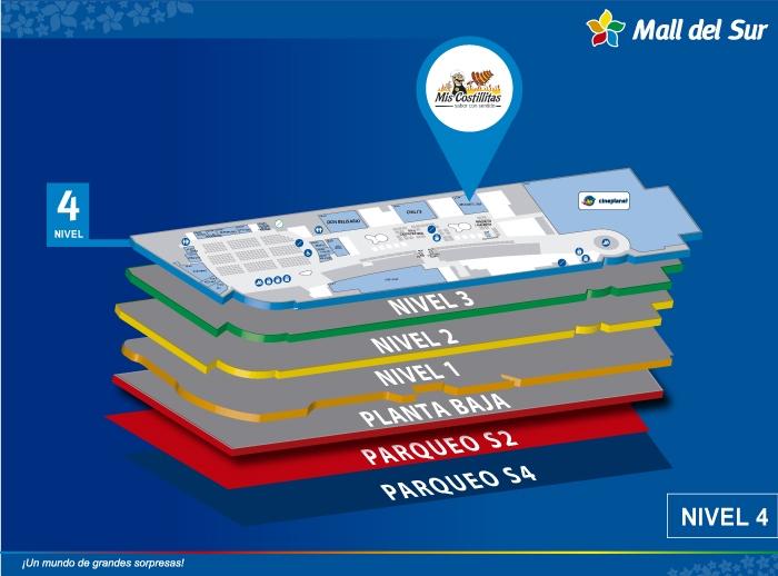 Mis Costillitas - Mapa de Ubicación - Mall del Sur