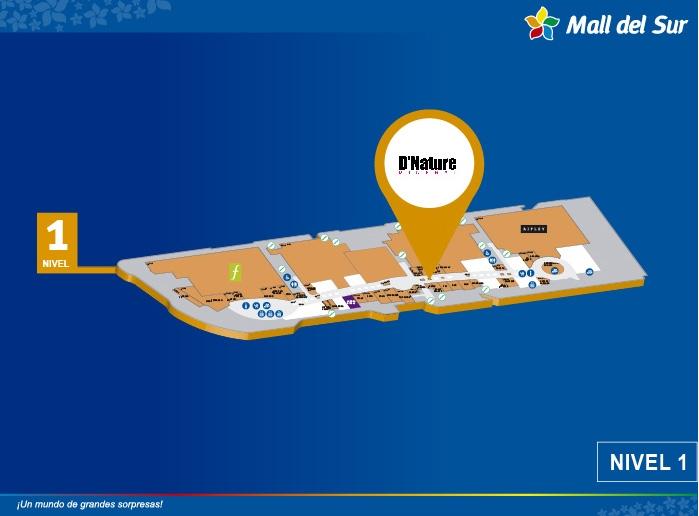 D' Nature - Mapa de Ubicación - Mall del Sur
