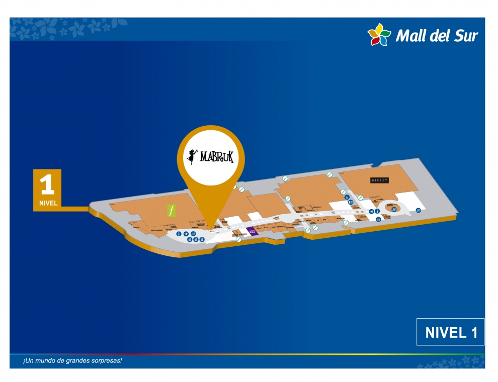 MABRUK  - Mapa de Ubicación - Mall del Sur