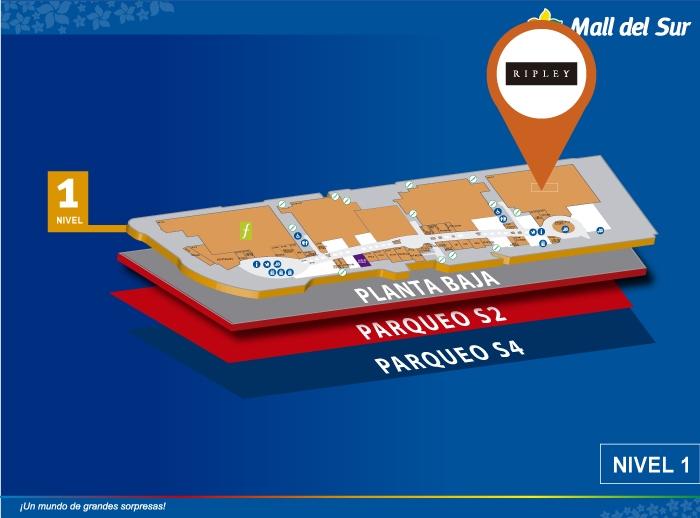 Ripley - Mapa de Ubicación - Mall del Sur