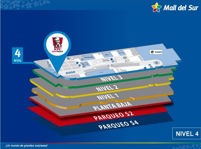 KFC Patio de comidas - Mapa de Ubicación - Mall del Sur