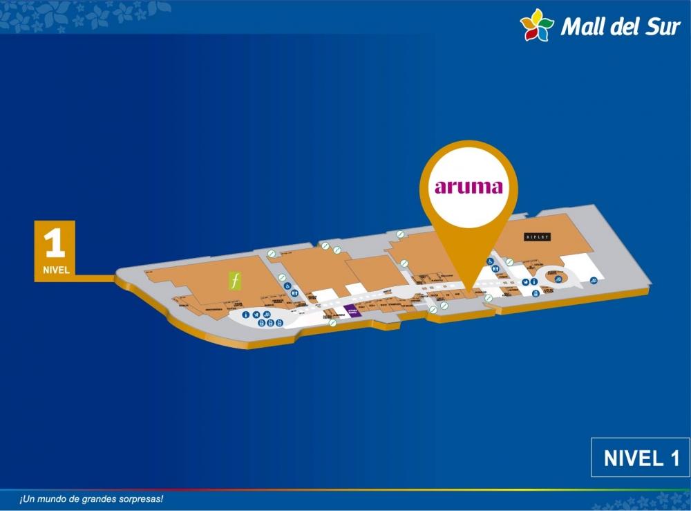ARUMA - Mapa de Ubicación - Mall del Sur